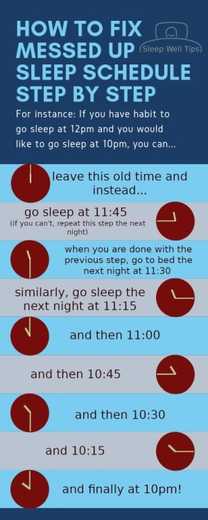 How to fix messed up sleep schedule step by step