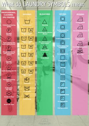 What Does Laundry Symbols Mean